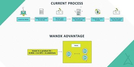 WandX_Process_Small